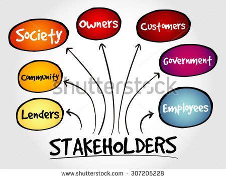 Stakeholder Analysis - 11 Examples in Word, PDF